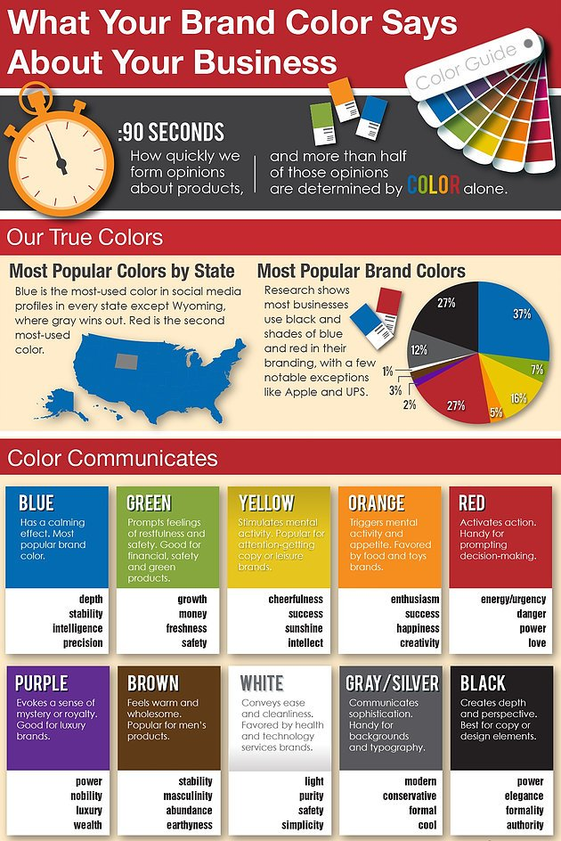 What Your Brand Color Says About Your Business - Sign Services in Jacksonville, Illinois